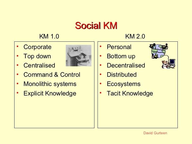 Social KM <ul><li>Corporate </li></ul><ul><li>Top down </li></ul><ul><li>Centralised </li></ul><ul><li>Command & Control <...