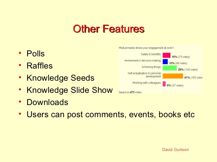 Other Features <ul><li>Polls </li></ul><ul><li>Raffles </li></ul><ul><li>Knowledge Seeds </li></ul><ul><li>Knowledge Slide...