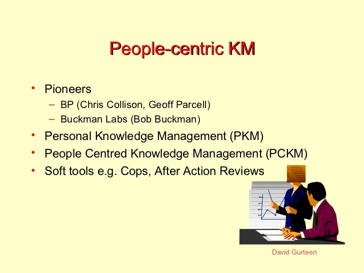 People-centric KM <ul><li>Pioneers </li></ul><ul><ul><li>BP (Chris Collison, Geoff Parcell) </li></ul></ul><ul><ul><li>Buc...