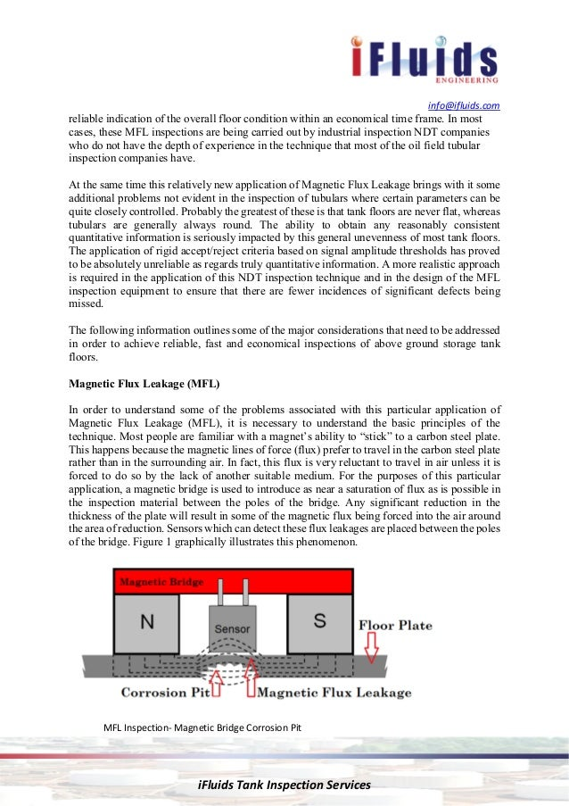 iFluids Tank Inspection services