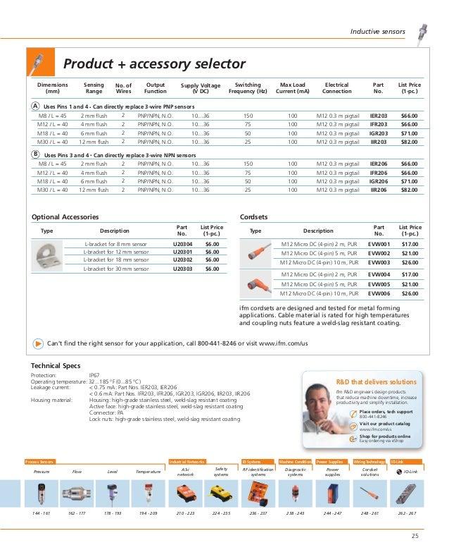 Ifm Industrial Sensor Catalog