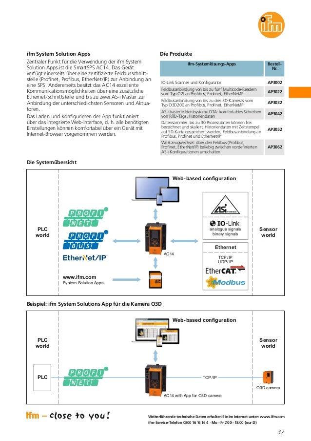 IO-Link - we connect you! Katalog 2017/2018