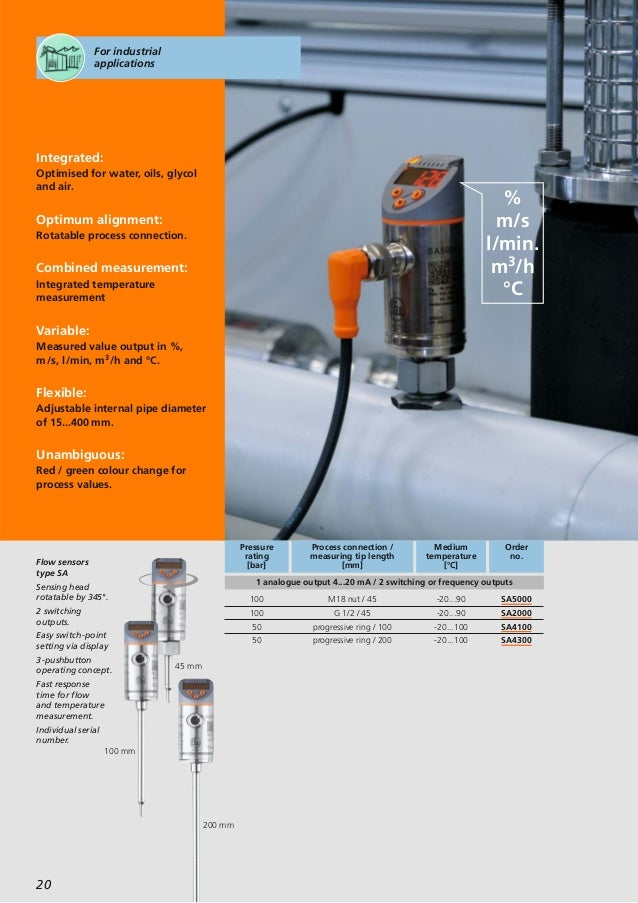 The Right Choice For Your Application Flow Sensors And