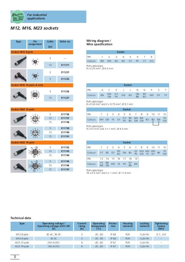 Connector Brochure