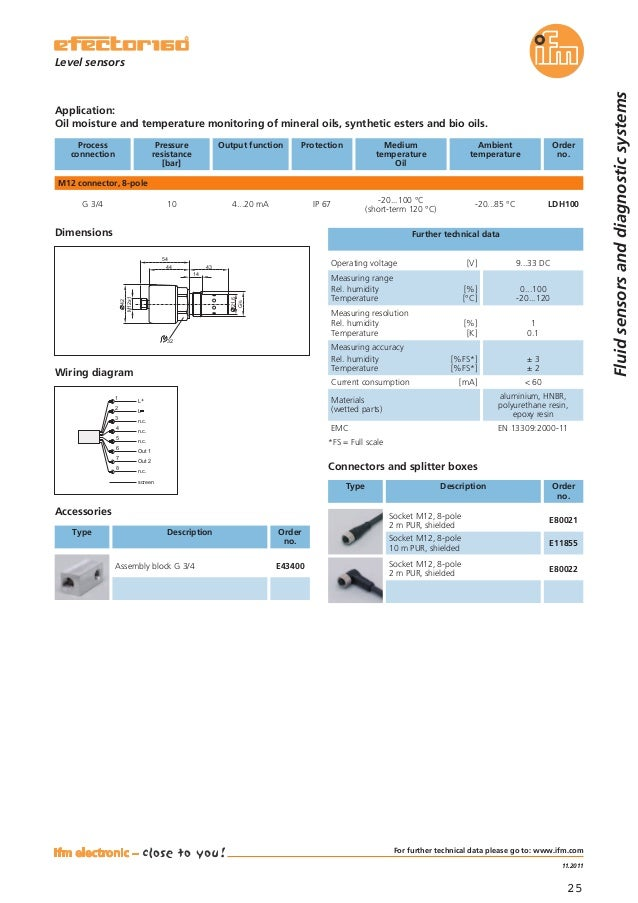 Innovations Catalogue 2012