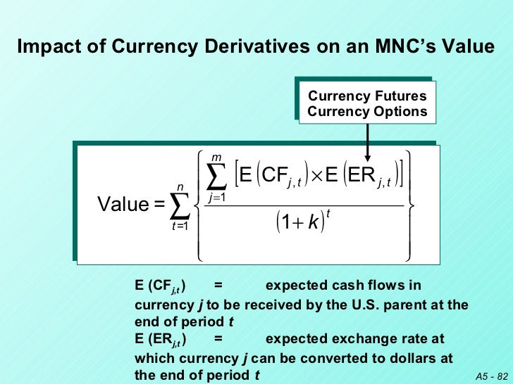 a summary of currency derivatives Hedge accounting is an  accounting for derivative financial  what hedge accounting options are available to an entity that wants to manage foreign currency .