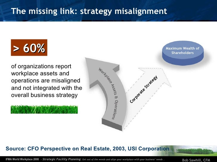 The missing link: strategy misalignment Maximum Wealth of Shareholders Corporate Strategy Source: CFO Perspective on Real ...