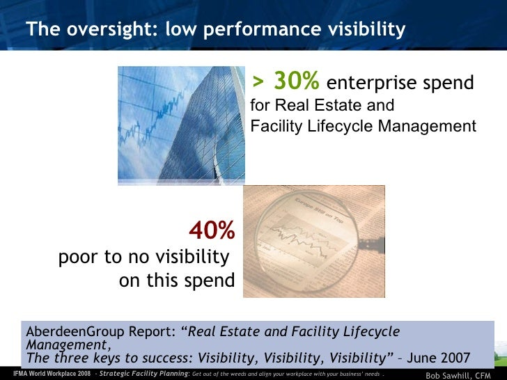 """The oversight: low performance visibility <ul><li>AberdeenGroup Report: """" Real Estate and Facility Lifecycle Management, T..."""