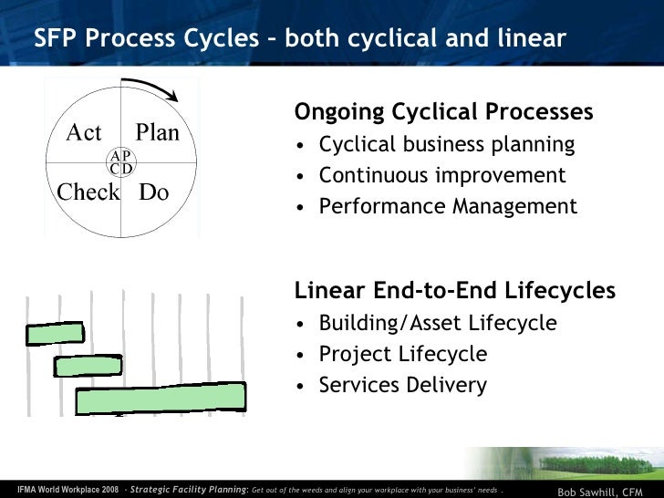 SFP Process Cycles – both cyclical and linear <ul><li>Ongoing Cyclical Processes </li></ul><ul><li>Cyclical business plann...