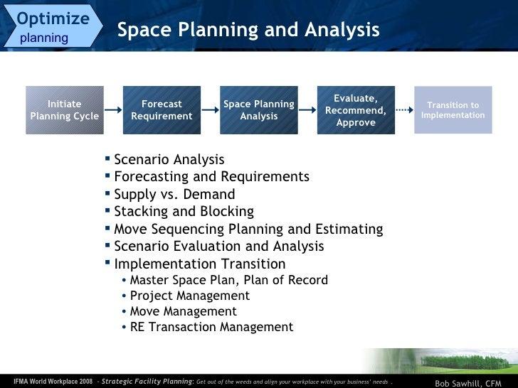 strategic plan and analysis paper