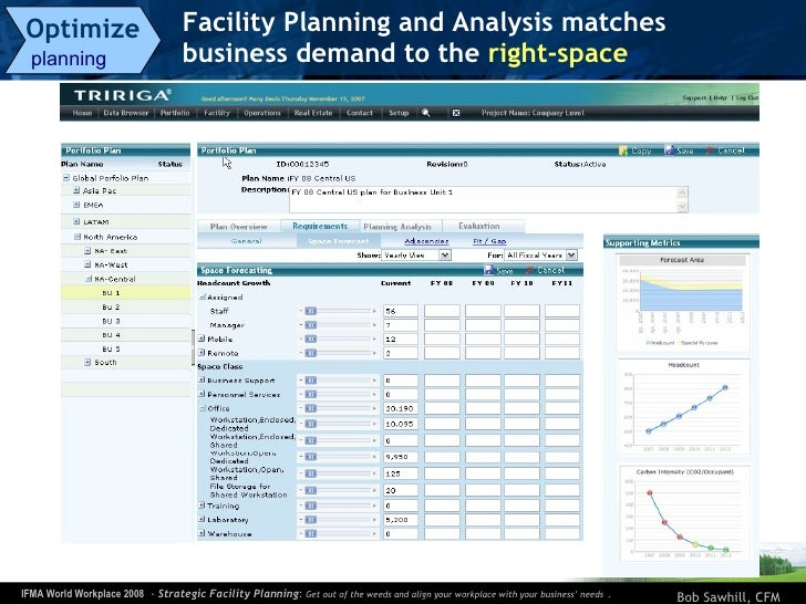 Facility Planning and Analysis matches  business demand to the  right-space  Optimize   planning