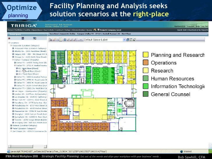 Facility Planning and Analysis seeks  solution scenarios at the  right-place   Optimize   planning