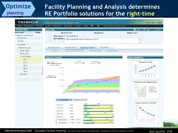 Facility Planning and Analysis determines  RE Portfolio solutions for the  right-time   Optimize   planning