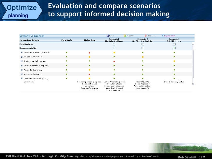Evaluation and compare scenarios  to support informed decision making Optimize   planning