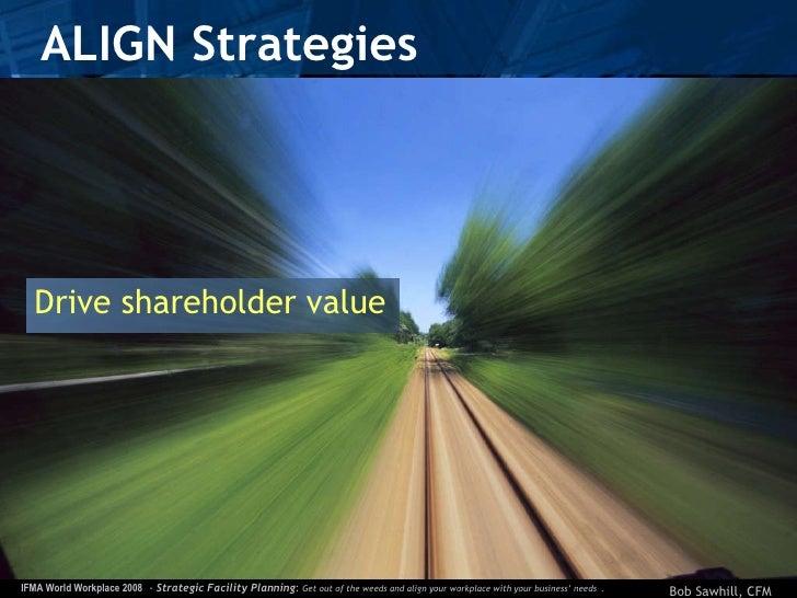 ALIGN Strategies <ul><li>Drive shareholder value </li></ul>