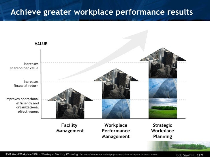 Achieve greater workplace performance results Facility  Management Strategic Workplace Planning Workplace Performance Mana...
