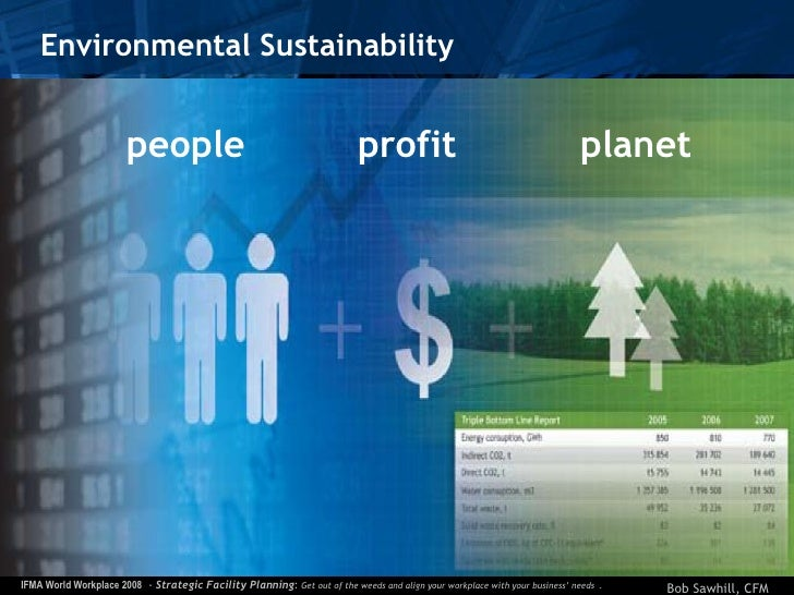 Environmental Sustainability  <ul><li>people  profit  planet </li></ul>