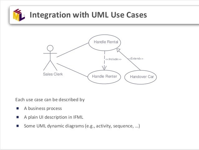 use case modelling importance in object Unified modeling language (uml) use case diagrams - learning uml in simple and easy steps : a beginner's tutorial containing complete knowledge of uml architecture, diagrams, notations examples with examples.