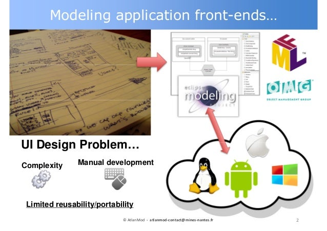 Modeling application front-ends… 2© AtlanMod - atlanmod-contact@mines-nantes.fr UI Design Problem… Complexity Manual devel...