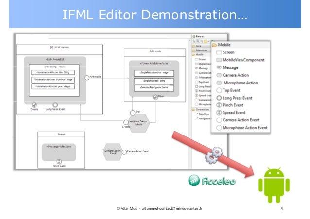 IFML Editor Demonstration… 5© AtlanMod - atlanmod-contact@mines-nantes.fr