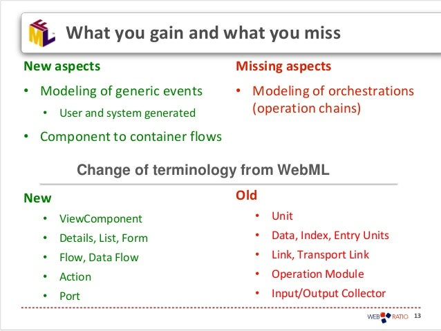 What you gain and what you missNew aspects• Modeling of generic events• User and system generated• Component to container ...