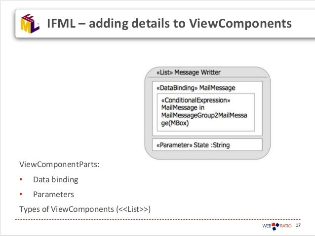 ViewComponentParts:• Data binding• ParametersTypes of ViewComponents (<<List>>)17IFML – adding details to ViewComponents