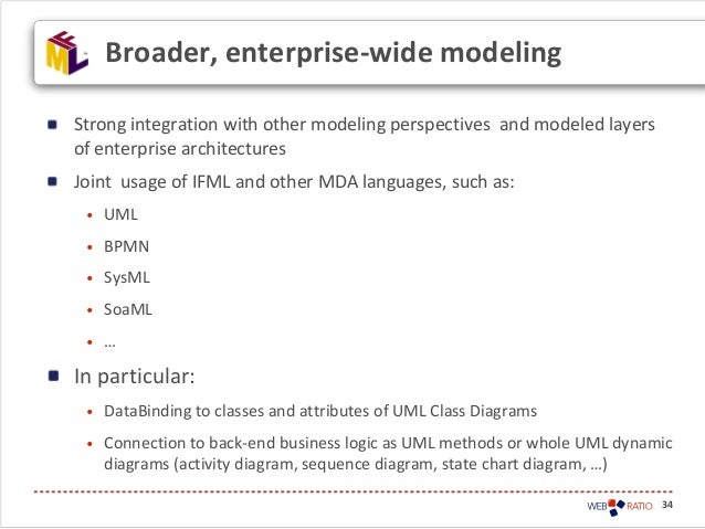 34Strong integration with other modeling perspectives and modeled layersof enterprise architecturesJoint usage of IFML and...