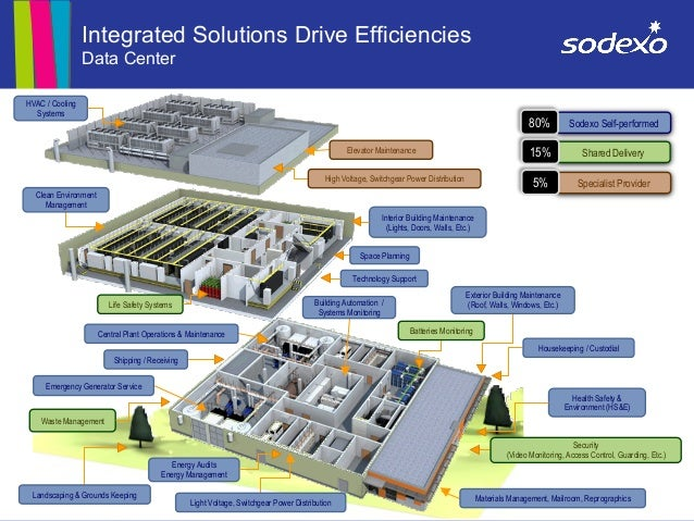 Ductlayout together with Integrated Facilities Management Solutions 2012 By Sodexo 53421184 besides Hvac Wiring Diagram Symbols Wiring Diagram Symbols Hvacr Readingrat likewise SRT8 in addition 119294 Interesting Small Lm317 Enhanced Power Supply Circuits Explained. on hvac diagrams