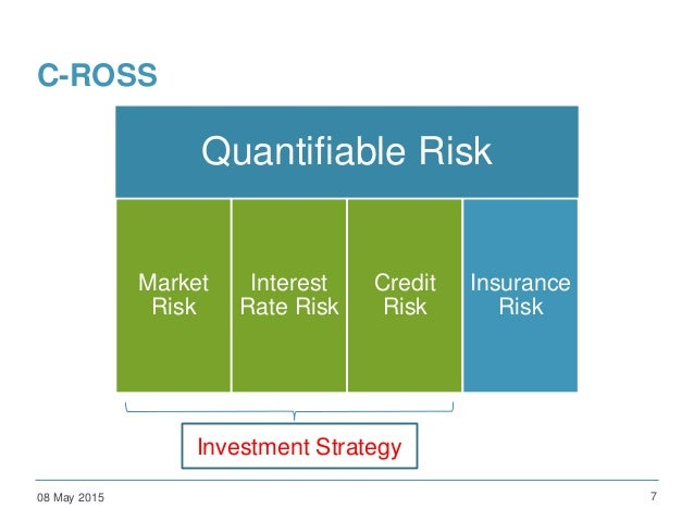 regulatory risk management 2018-08-20 regulatory risk is generally defined as the risk of having the 'licence to operate' withdrawn by a regulator, or having conditions applied (retrospectively or prospectively) that adversely impact the economic value of an.