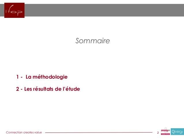 Les Français et leur consommation d'énergie Slide 2