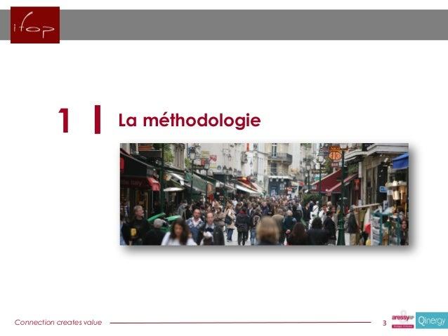 Les Français et leur consommation d'énergie Slide 3