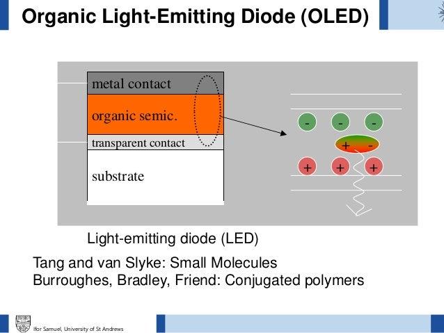Organic Semiconductor Optoelectronics