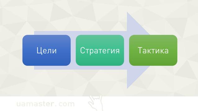 Всё хорошо, если… • Руководитель вовлечен на уровне стратегии • Есть интернет-маркетолог инхаус команда + агентство • Все ...