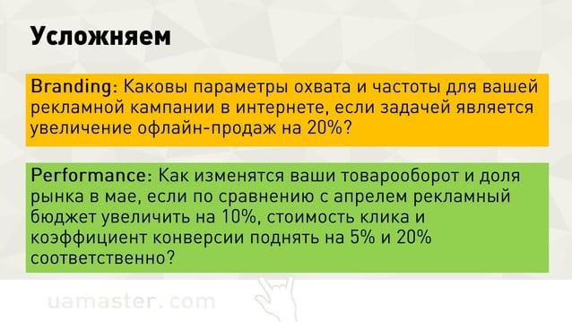 Подписчики Друзья друзей (40%) Подписчики Директор/Владелец - 1 «Маркетологи» - 1 Директор/ Владелец - 2 «Маркетологи» - 2...