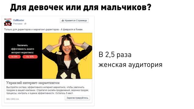 Уровни оценка эффективности интернет-рекламы