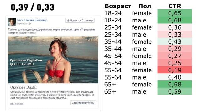 Пример пользовательского отчета по РК