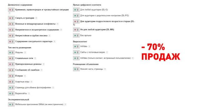 Quality Score показатель качества Кодовое слово ;)