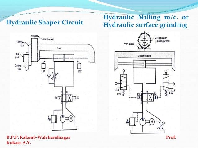 ifp ch  no  3 oil hydraulic circuit