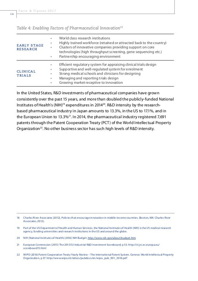 global pharmaceutical industry 2017 pdf