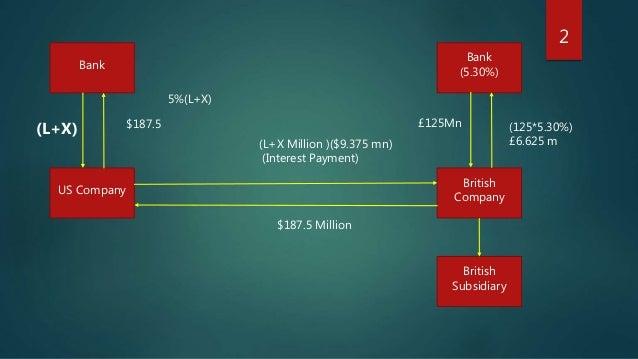 mcdonalds corporations british pound exposure case study