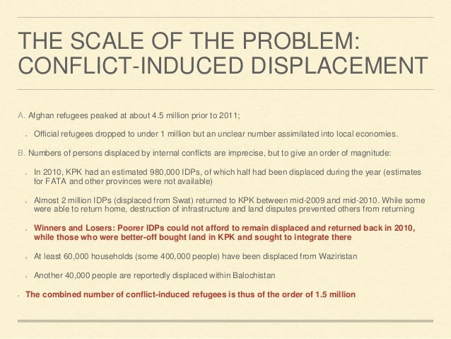 CONFLICT INDUCED DISPLACEMENT PDF DOWNLOAD