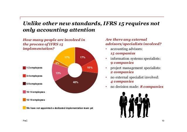 Ifrs 15 Revenue Recognition From Contracts With Customers