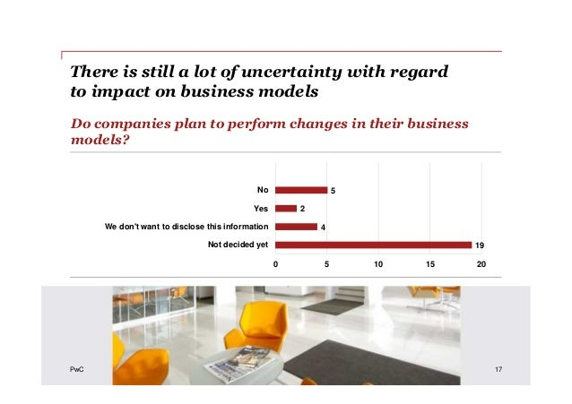 PwC There is still a lot of uncertainty with regard to impact on business models 17 Do companies plan to perform changes i...