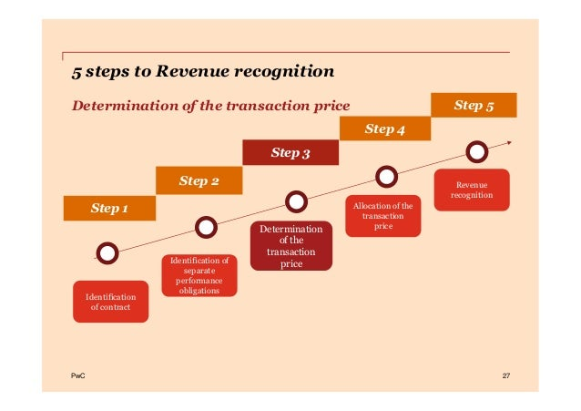 PwCPwC 27 Step 3 Step 1 Step 2 Step 4 Step 5 5 steps to Revenue recognition Determination of the transaction price Determi...