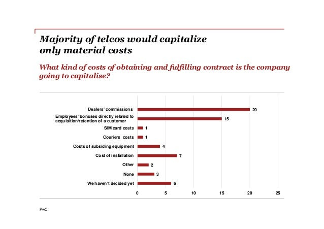 PwC Majority of telcos would capitalize only material costs 37 What kind of costs of obtaining and fulfilling contract is ...