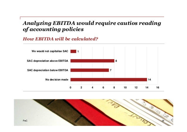 PwC Analyzing EBITDA would require cautios reading of accounting policies How EBITDA will be calculated? 14 7 8 1 0 2 4 6 ...