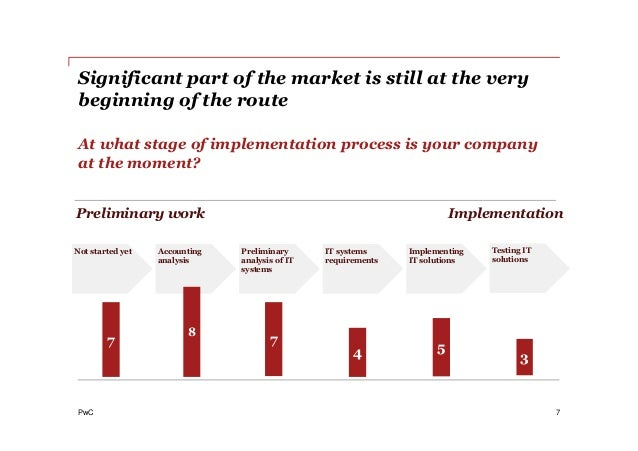PwC Significant part of the market is still at the very beginning of the route 7 At what stage of implementation process i...