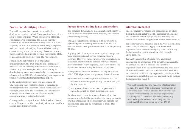 ifrs 16 effects analysis by iasb