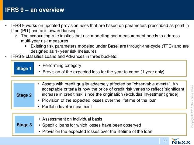 Analisis de sensibilidad de las opciones financieras binary option auto trading scam borsa facile op