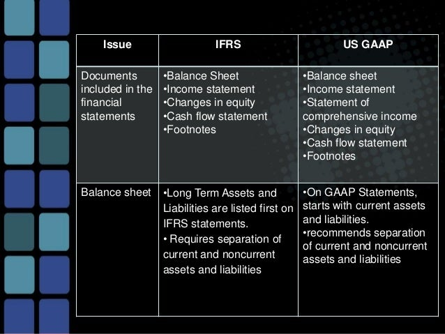 ifrs vs us gaap equity accounts The us tax reform has brought into sharp focus the differences between ifrs (ias 12) and us gaap (asc 740) in accounting for income taxes some gaap differences are.